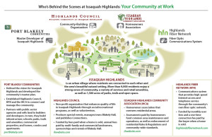 Your-Community-At-Work