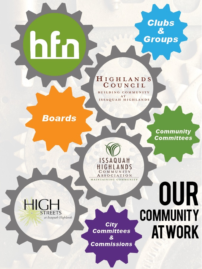 Your Community At Work April 2015