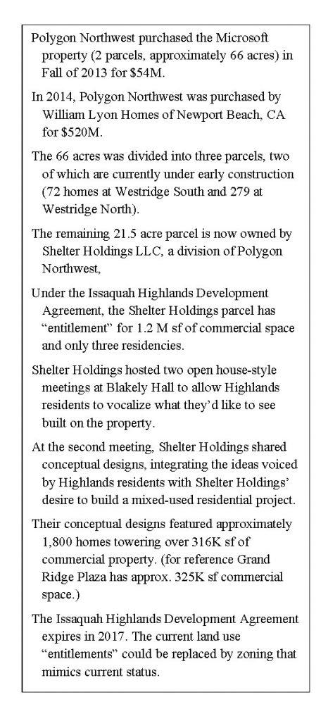 Shelter Holdings txt box