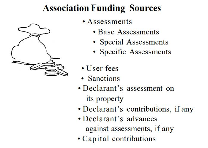 IHCA Association Funding Sources