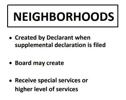 IHCA Neighborhoods