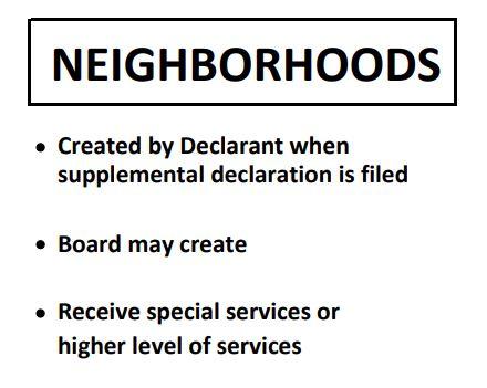 IHCA Neighborhoods