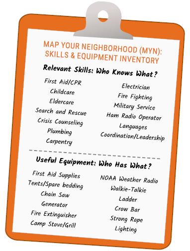 Map Your Neighborhood Skills Needed