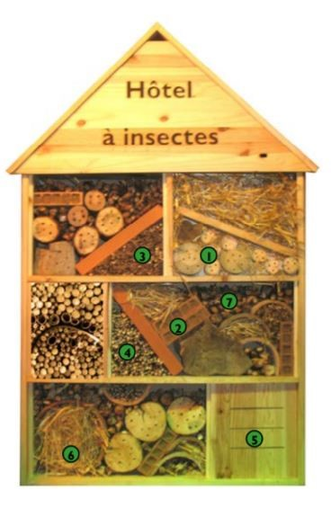 Insect hotel materials